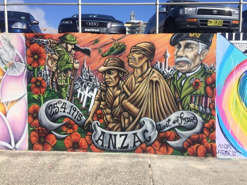 ANZAC Mural